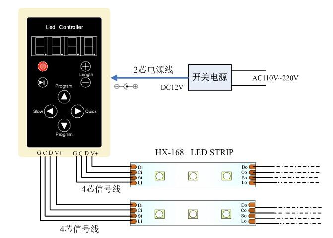 控制器适合于hl168输出直接驱动led的应用场合,可广泛应用于灯箱广告